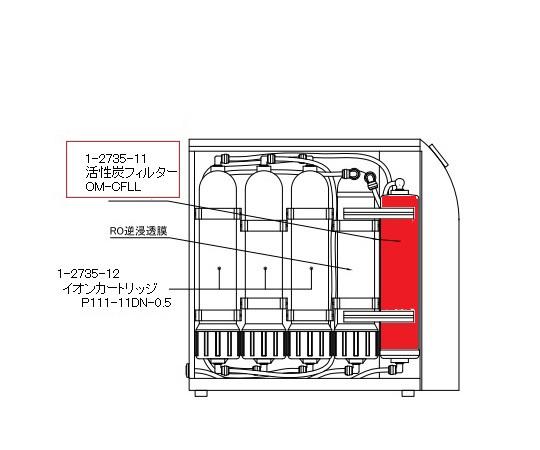 超純水製造装置用部品 OM-CFLL