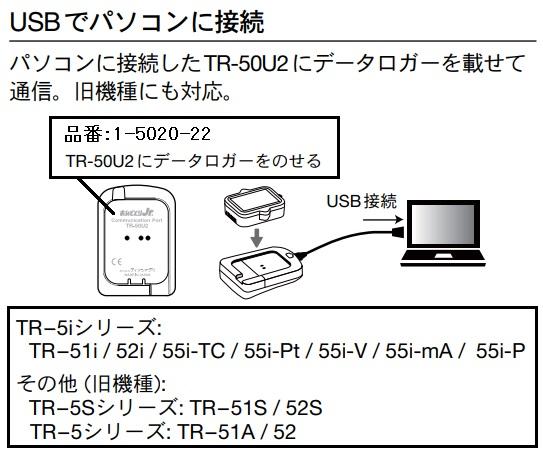 温度記録計 TR-51i ティアンドデイ(T&D)