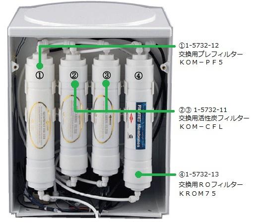 RO処理水製造装置 交換用プレフィルター KOM-PF5