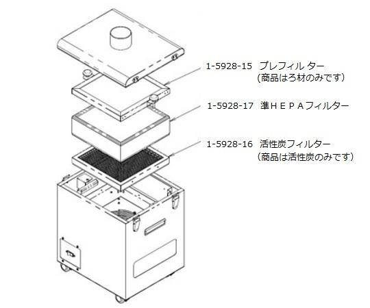 吸煙・脱臭装置 交換用準HEPAフィルター アズワン(AS ONE)【Airis1.co.jp】