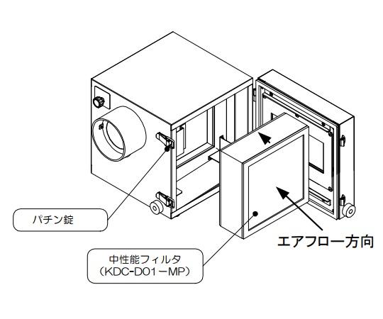オイルミストコレクター超小型油煙回収機交換用中性能フィルタ KDC-D01-MP