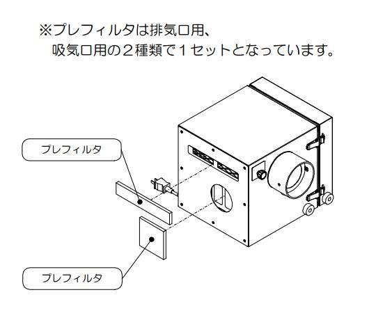 オイルミストコレクター超小型油煙回収機交換用プレフィルタ KDC-M01-PF01