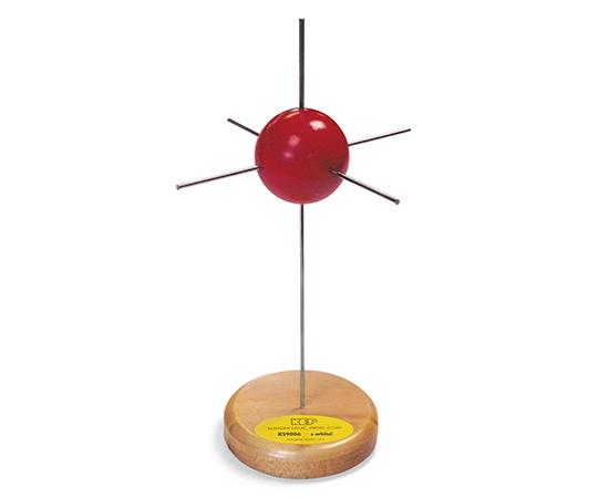 電子軌道模型 s軌道模型