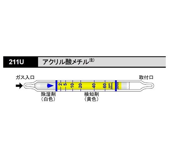 北川式 ガス検知管 アクリル酸メチル 211U(10本)