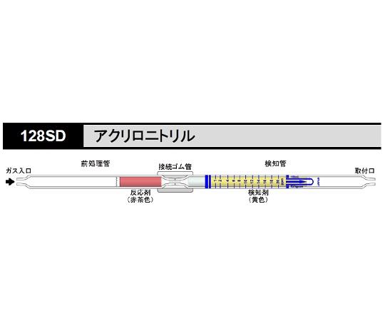北川式 ガス検知管 アクリロニトリル 128SD(5本)