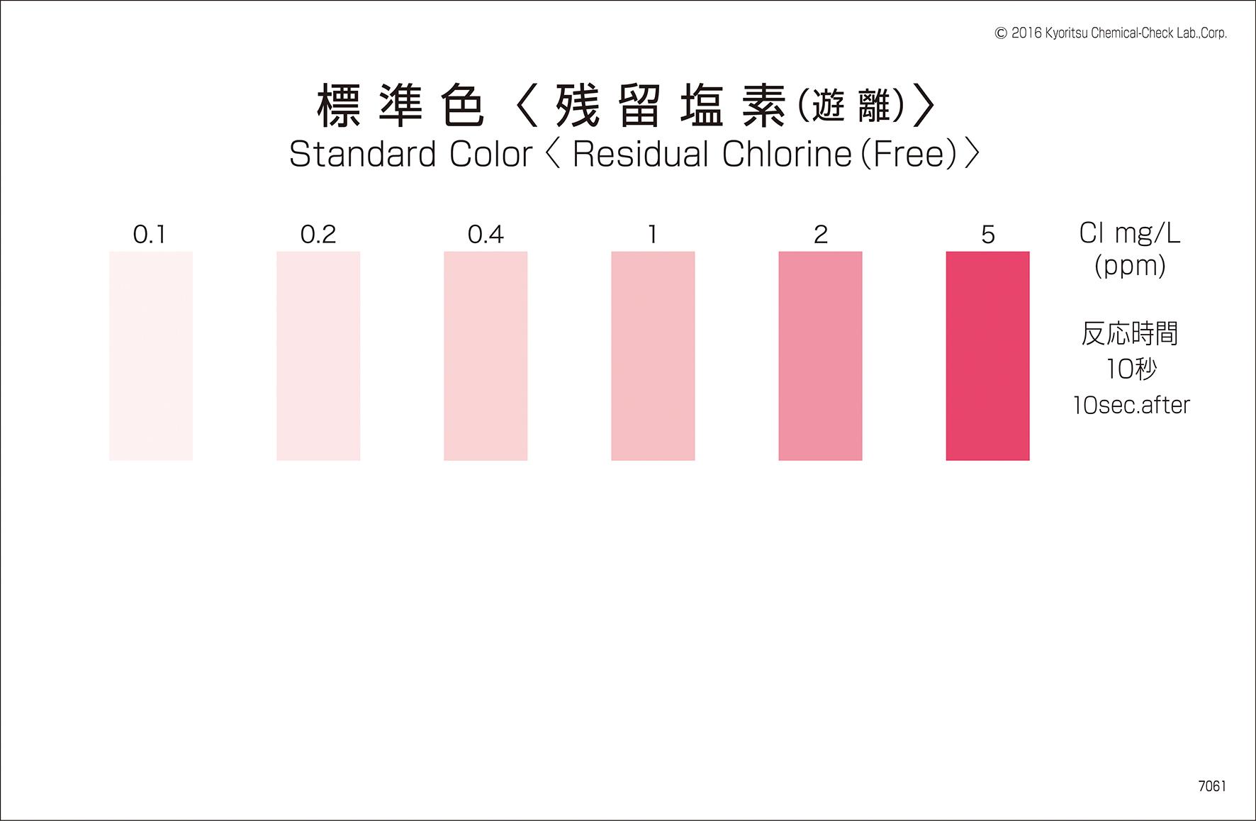 パックテスト 標準色 金 WAK-Au-S 共立理化学研究所【Airis1.co.jp】