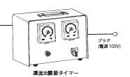 還流比調節タイマー AS74B-2 桐山製作所(KIRIYAMA) AS74B-2