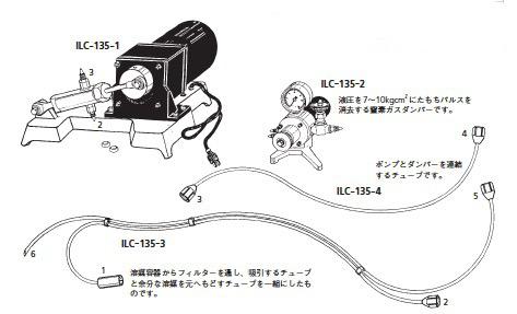 ILC-135-3 溶媒ポンプシステム ILC-135型用 フィルターチューブ 桐山製作所(KIRIYAMA)