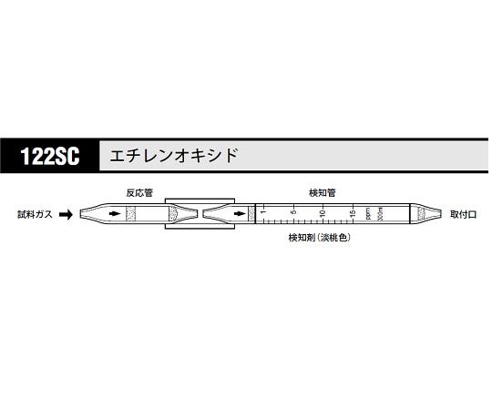 北川式 ガス検知管 酸化プロピレン (プロピレンオキシド) 122SC