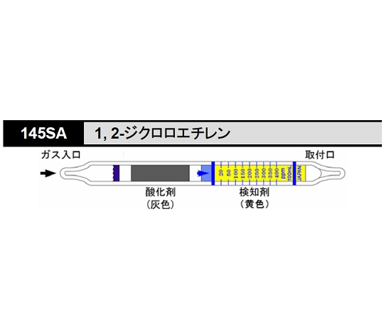 北川式 ガス検知管 1,2-ジクロロエチレン 145S