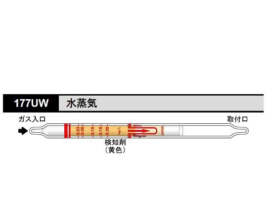 北川式 ガス検知管 水蒸気 177UW